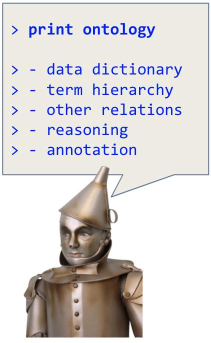 Tin Man Entity Credit:  Wizard80210, CC BY-SA 4.0, via Wikimedia Commons